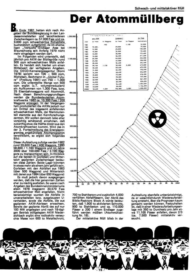 AKW_Atommuellzeitung_21_015
