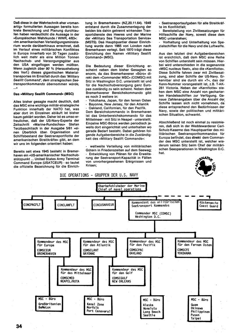 AKW_Atommuellzeitung_24_034