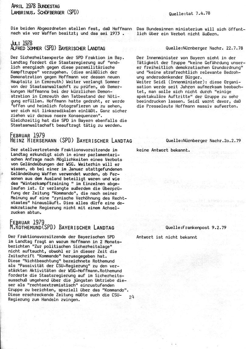 Erlangen_WSG024