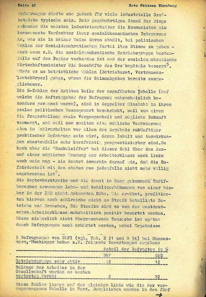 Nuernberg_SHG042