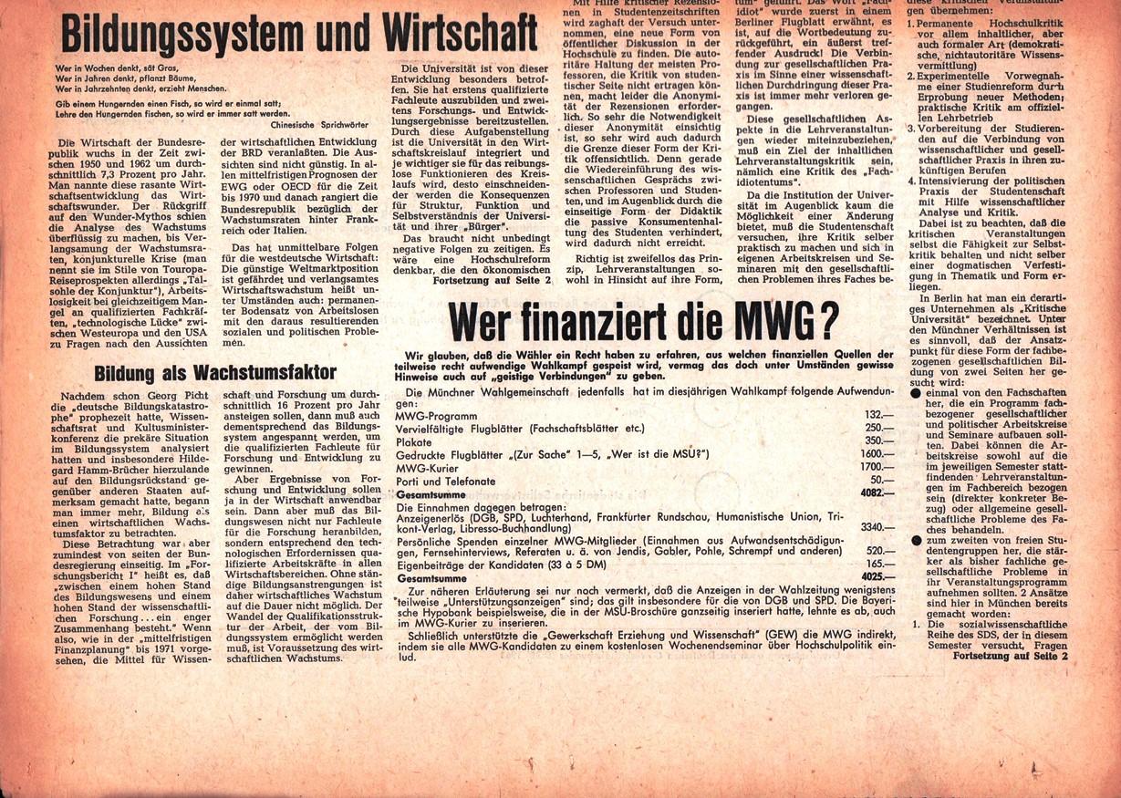 Muenchen_Hochschulpolitik682