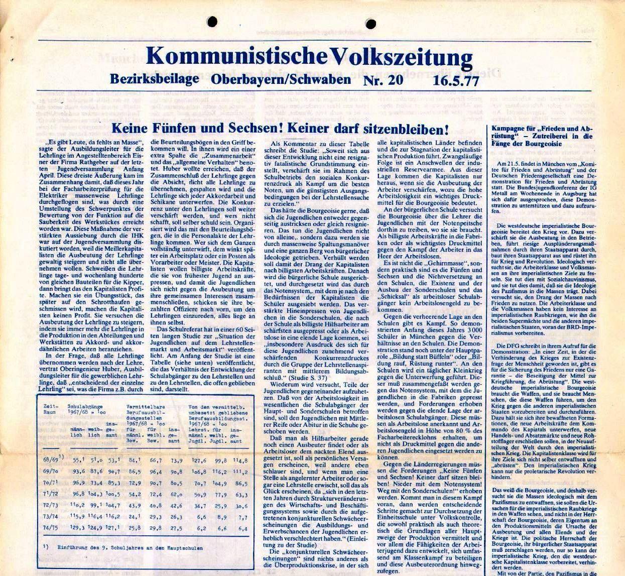 Muenchen_KVZ_OBL159