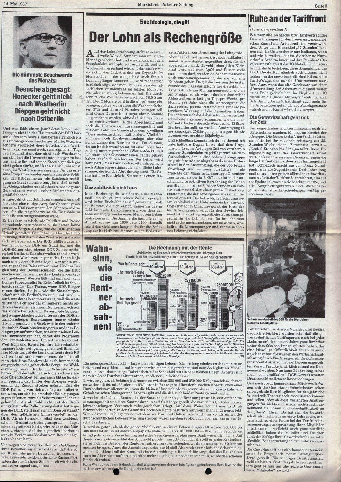 Muenchen_MG_MAZ_19870514_03
