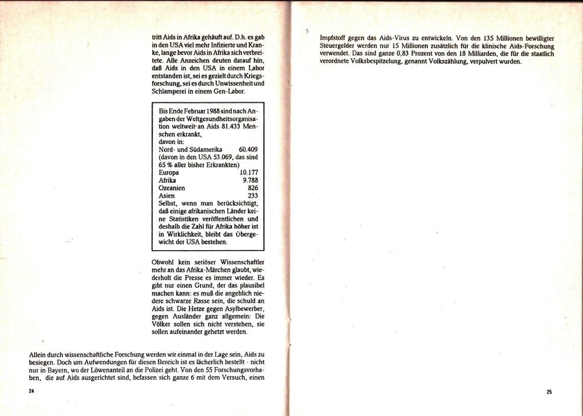 Muenchen_1988_AIDS_Zwangsmassnahmen_013
