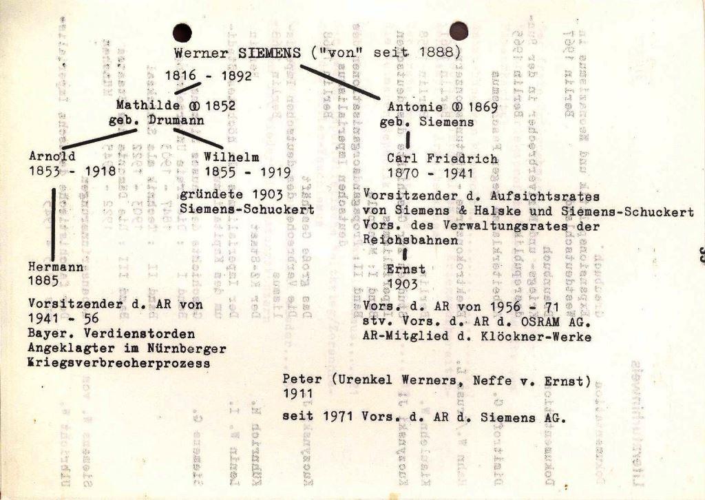 Muenchen_Siemens275