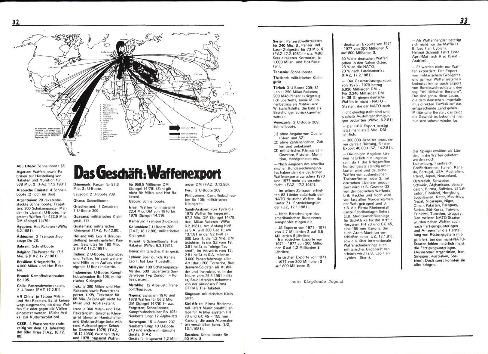 Regensburg_Bundeswehr016