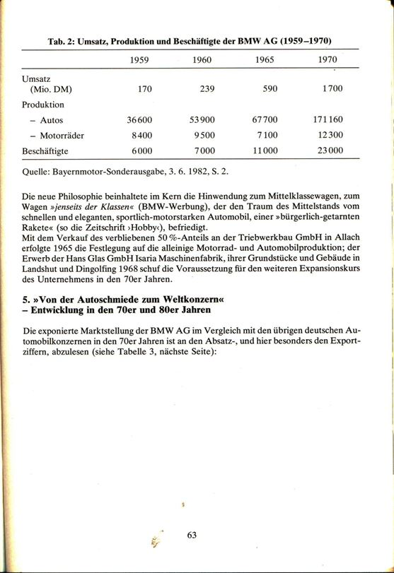 Berlin_BMW063