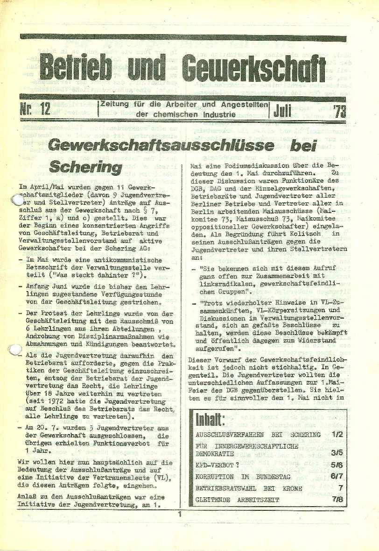 Berlin_Schering001