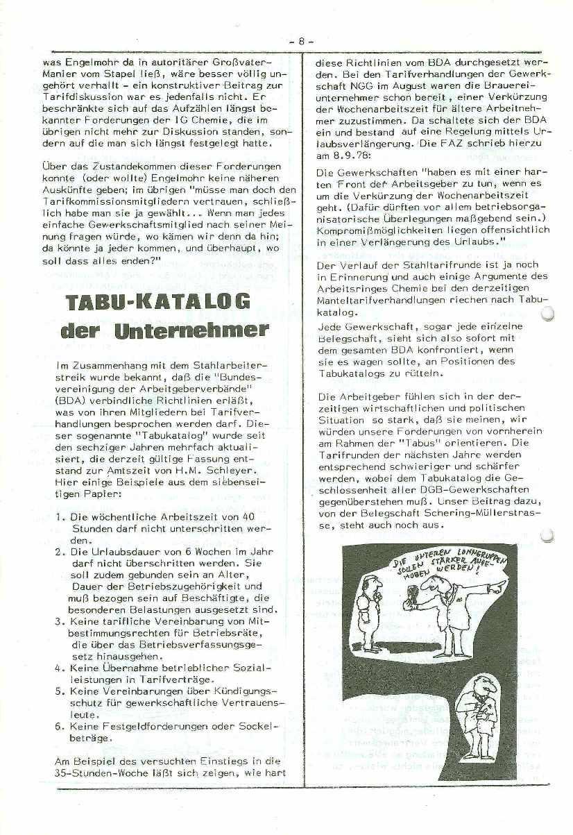 Berlin_Schering150