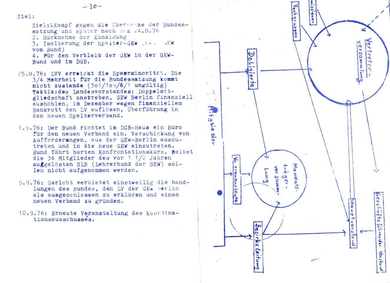Berlin_GIM_1976_Zum_Fall_GEW_17