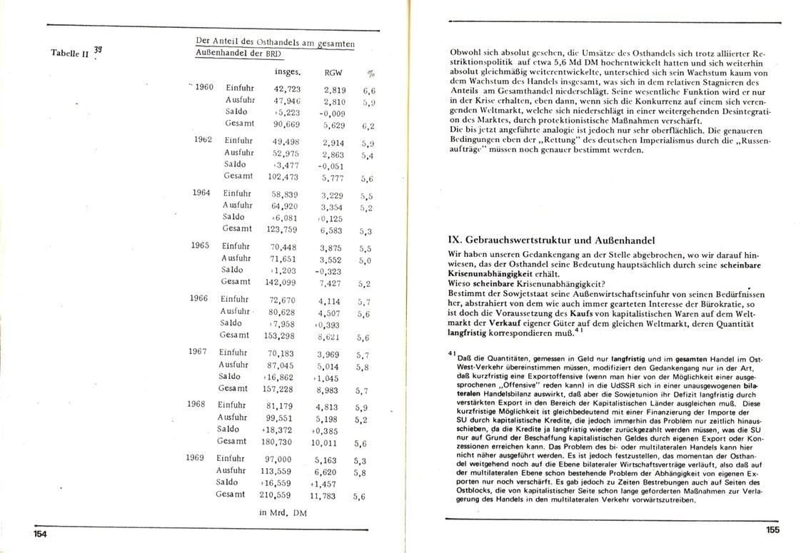 Berlin_GPI_1972_Ergebnisse_Perspektiven_079
