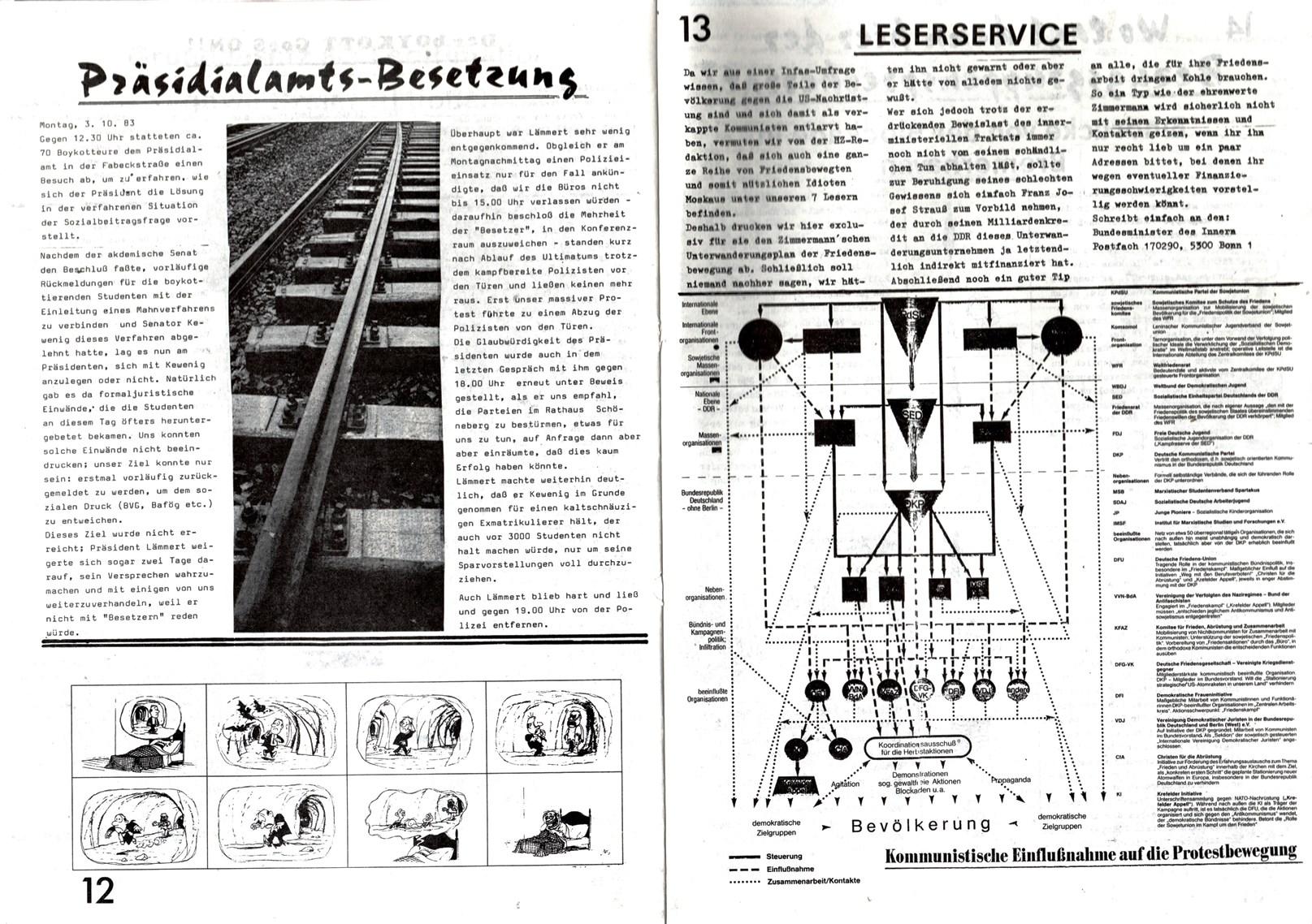 Berlin_Jusos_Harte_Zeiten_19831000_007