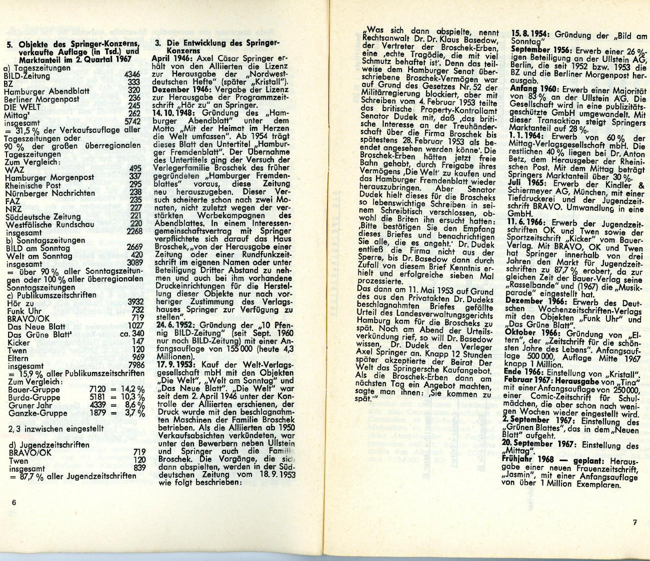 Berlin_RC_1967_Springer_enteignen_06