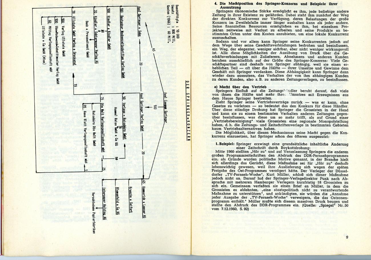 Berlin_RC_1967_Springer_enteignen_07