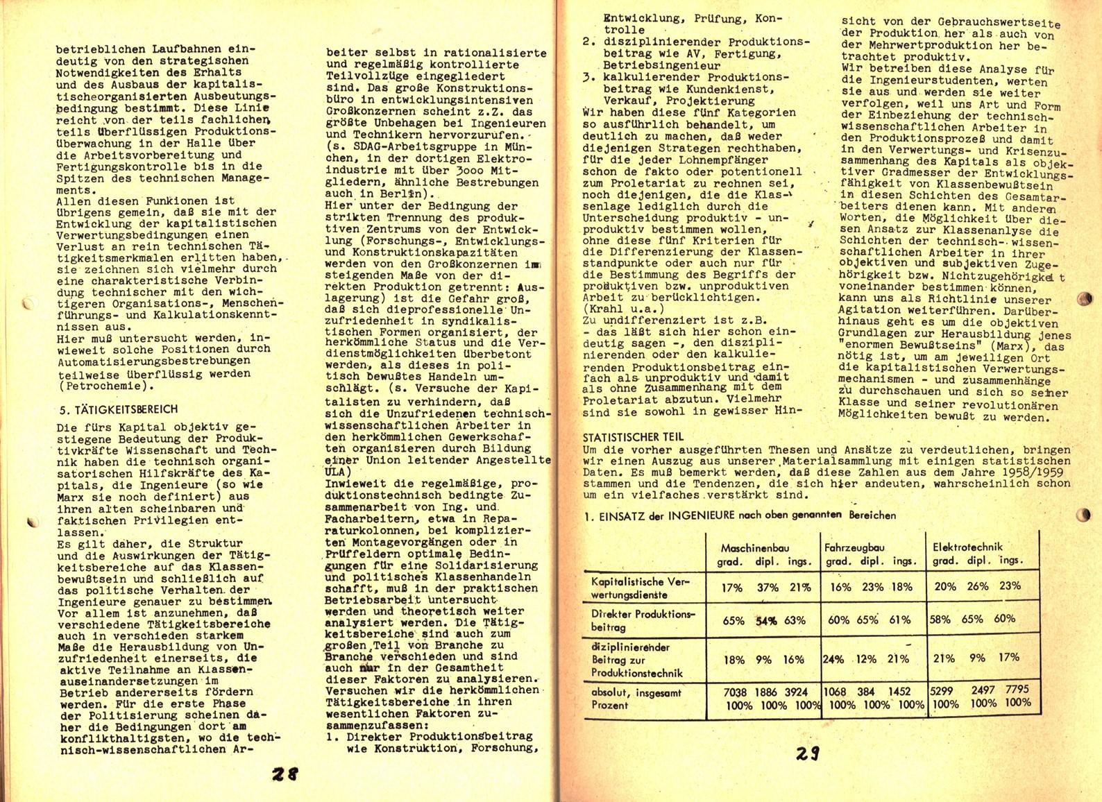 Berlin_Rotzing_1971_Kampfbericht_15