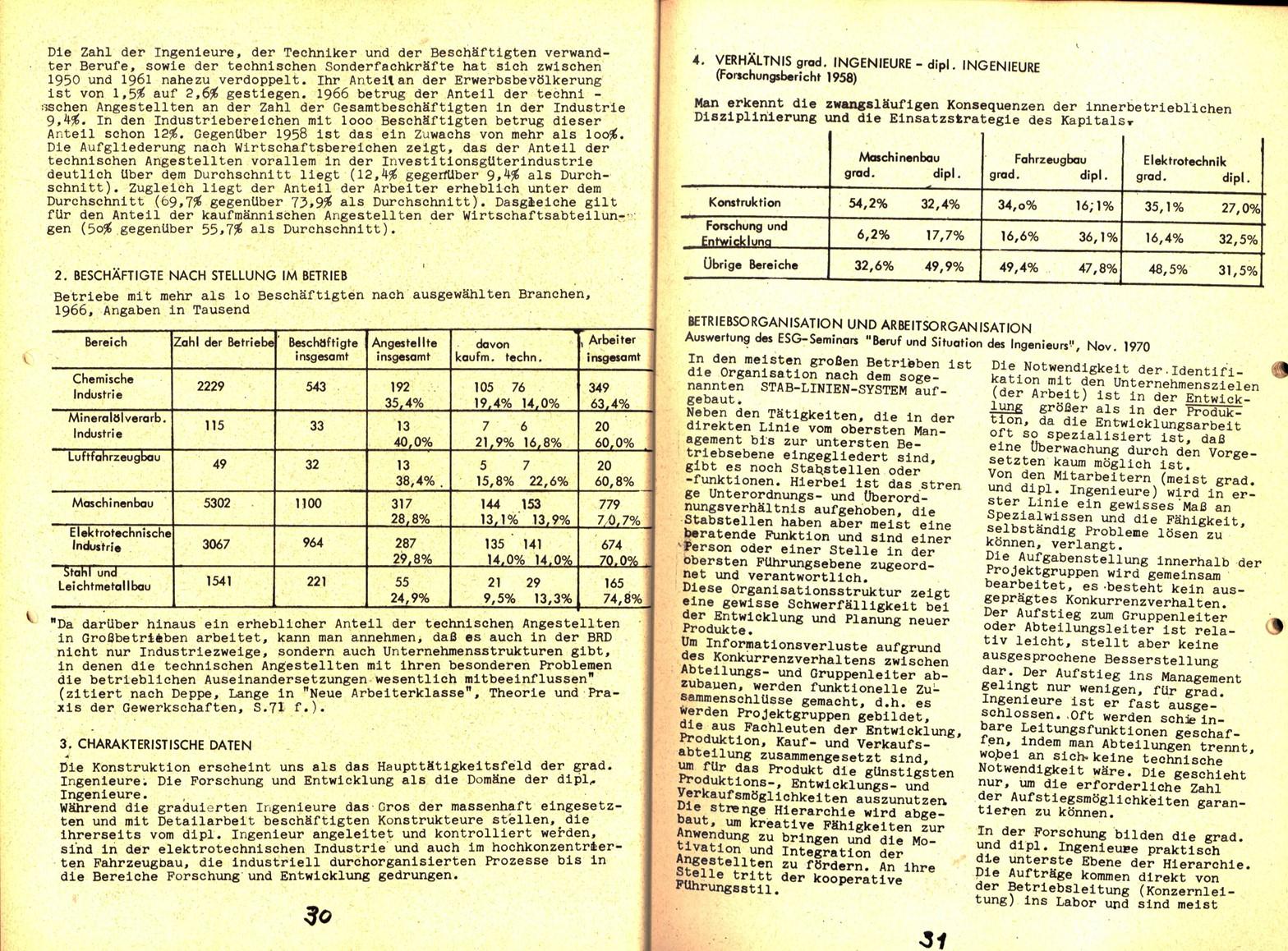 Berlin_Rotzing_1971_Kampfbericht_16