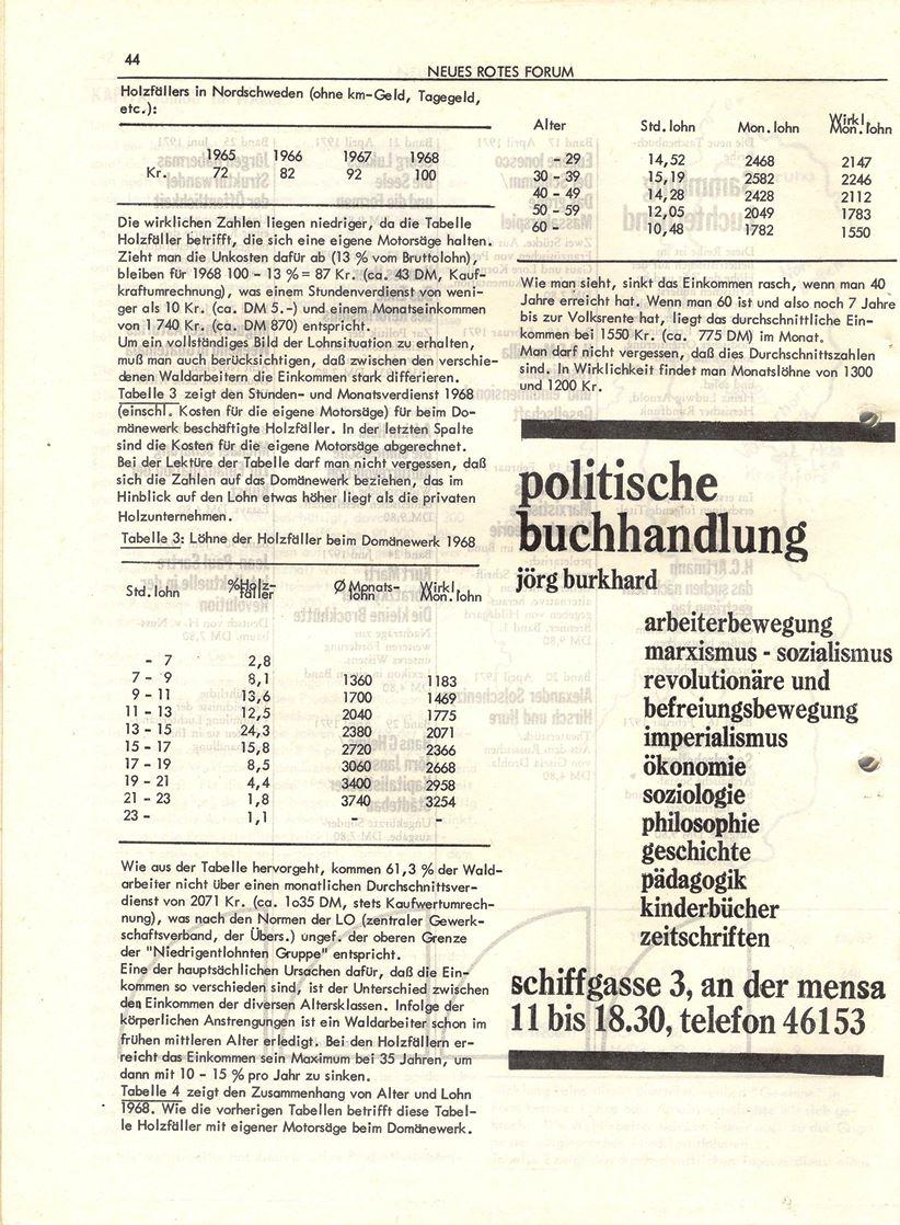 Heidelberg_Neues_Rotes_Forum_1971_02_044