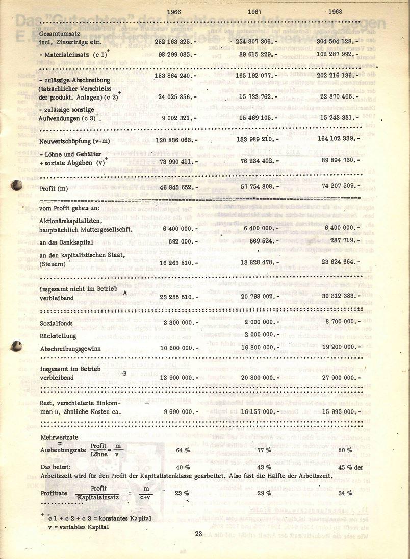Heidelberg_Rotes_Forum_1970_01_023