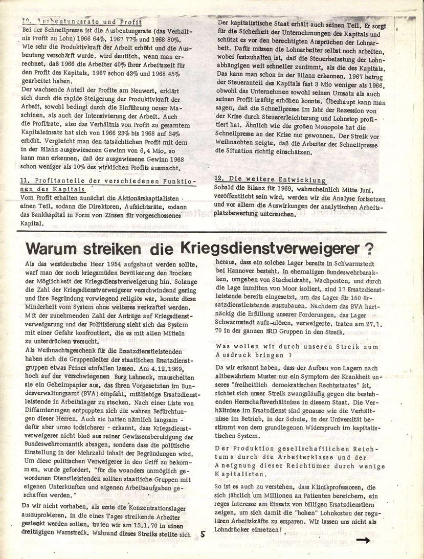 Heidelberg_SDS277