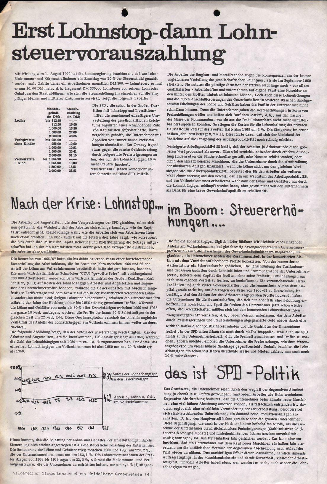 Heidelberg_SDS657