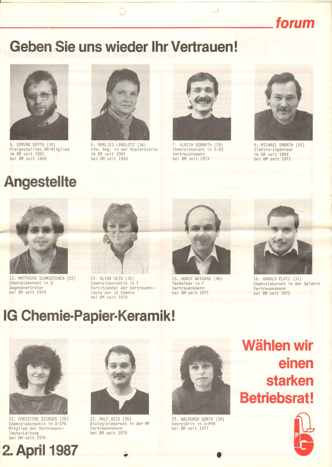 Mannheim_Boehringer_Ausschluss_VKL_1987_02_03