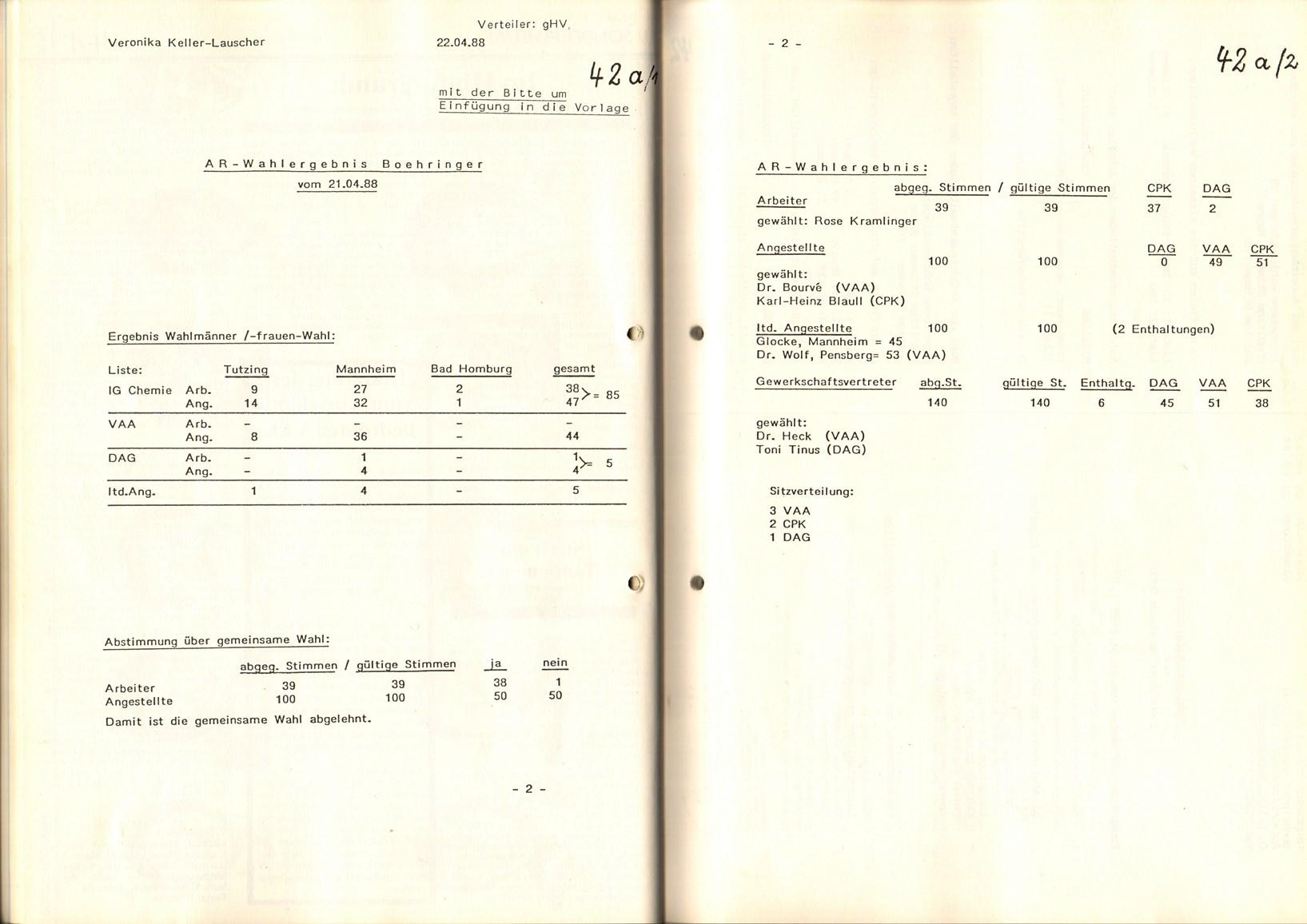 Mannheim_Boehringer_Ausschluss_VKL_Doku1_1988_44