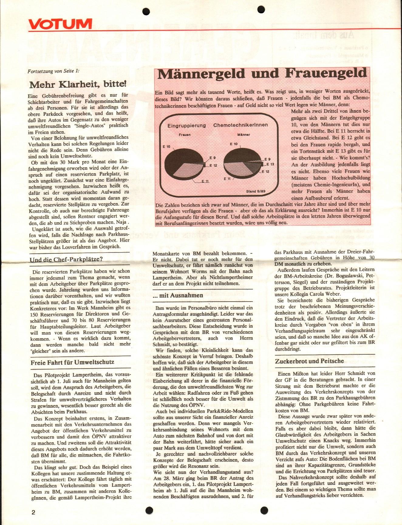 Mannheim_Boehringer_Gemeinsame_Liste_1991_02_02