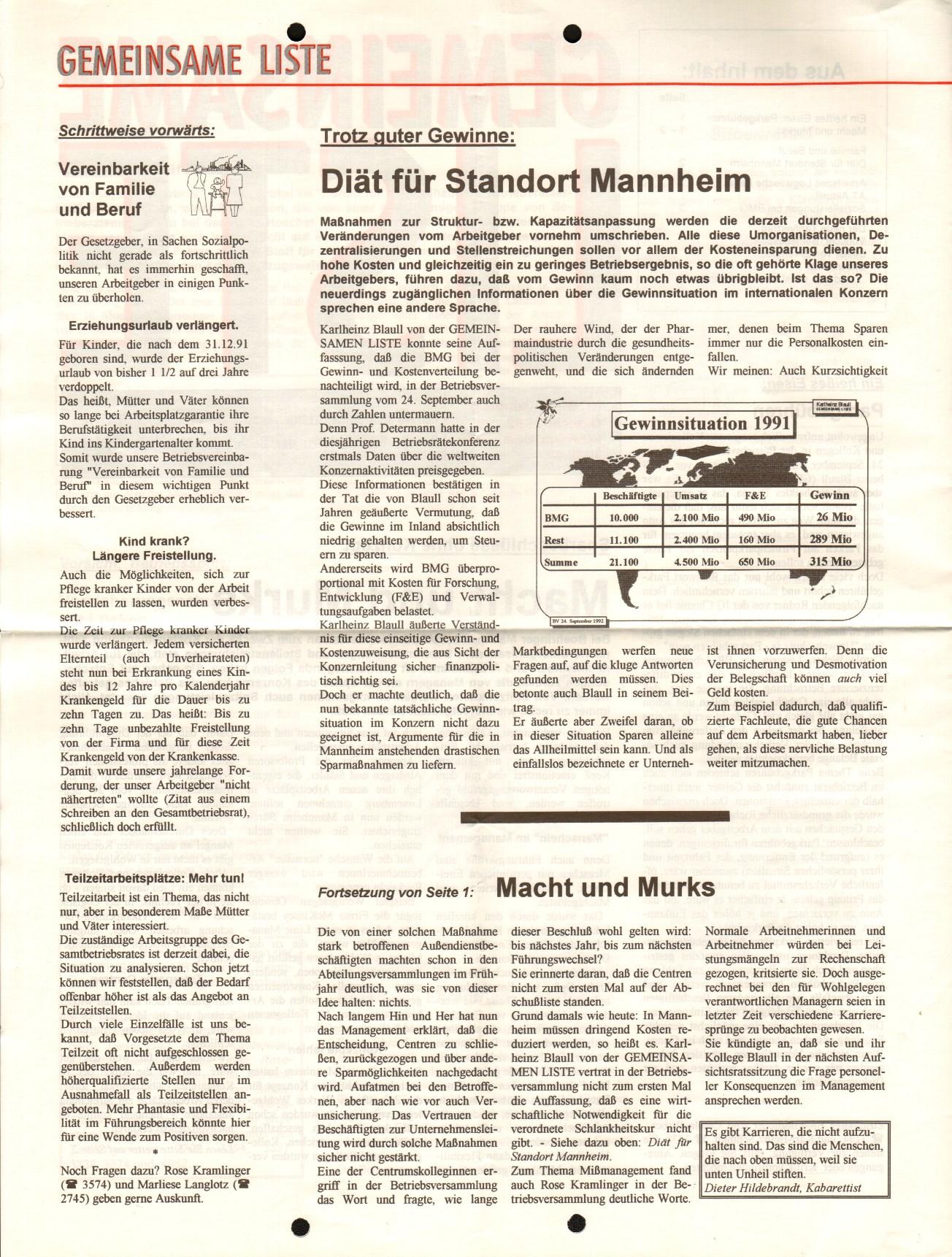 Mannheim_Boehringer_Gemeinsame_Liste_1992_03_02
