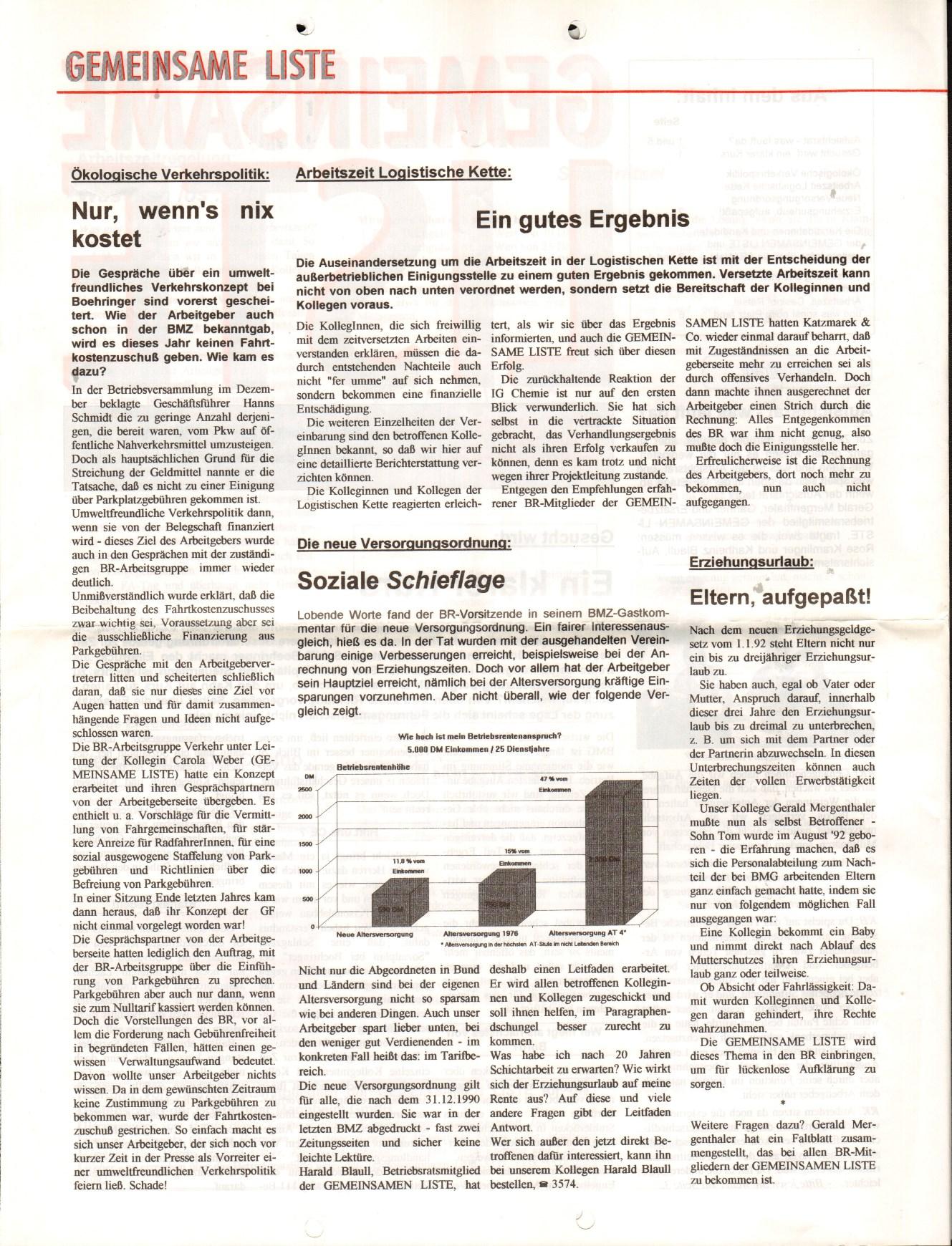 Mannheim_Boehringer_Gemeinsame_Liste_1993_01_02