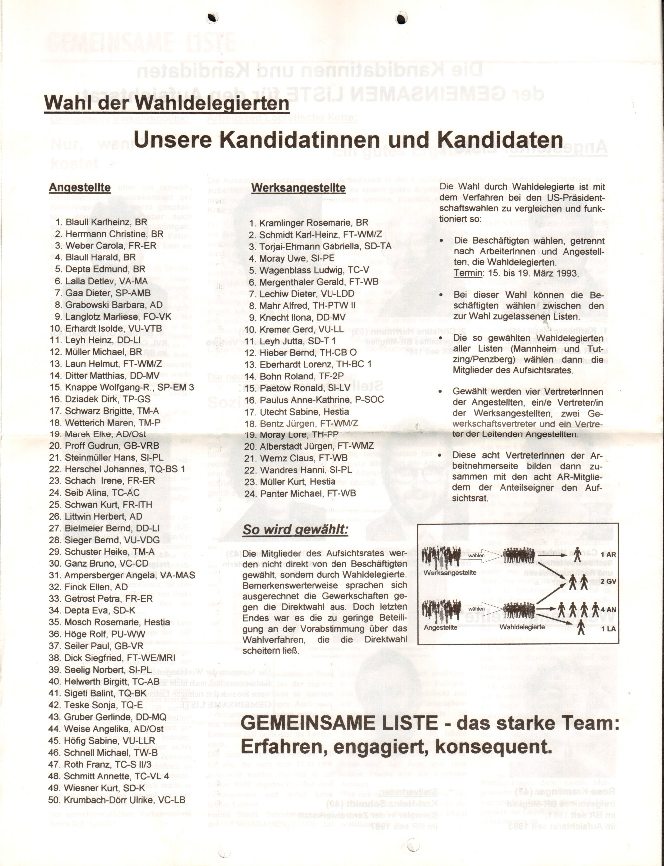 Mannheim_Boehringer_Gemeinsame_Liste_1993_01_04