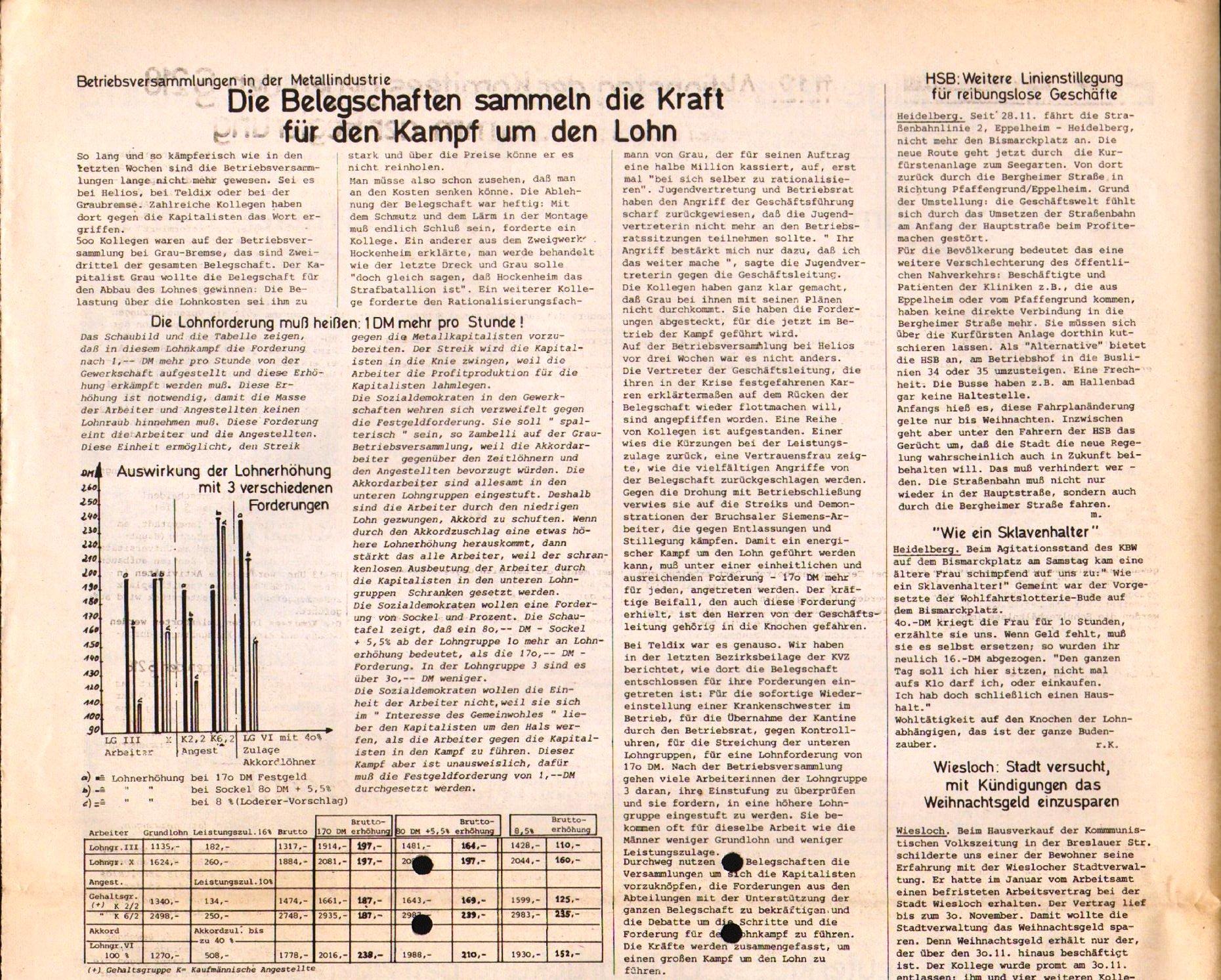 Rhein_Neckar_KBW193