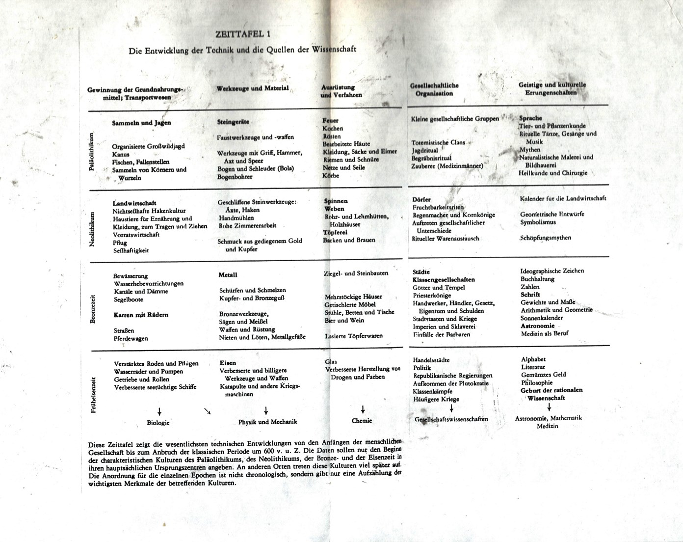 Ulm_KGU_1982_Vorbereitungsmaterial_044