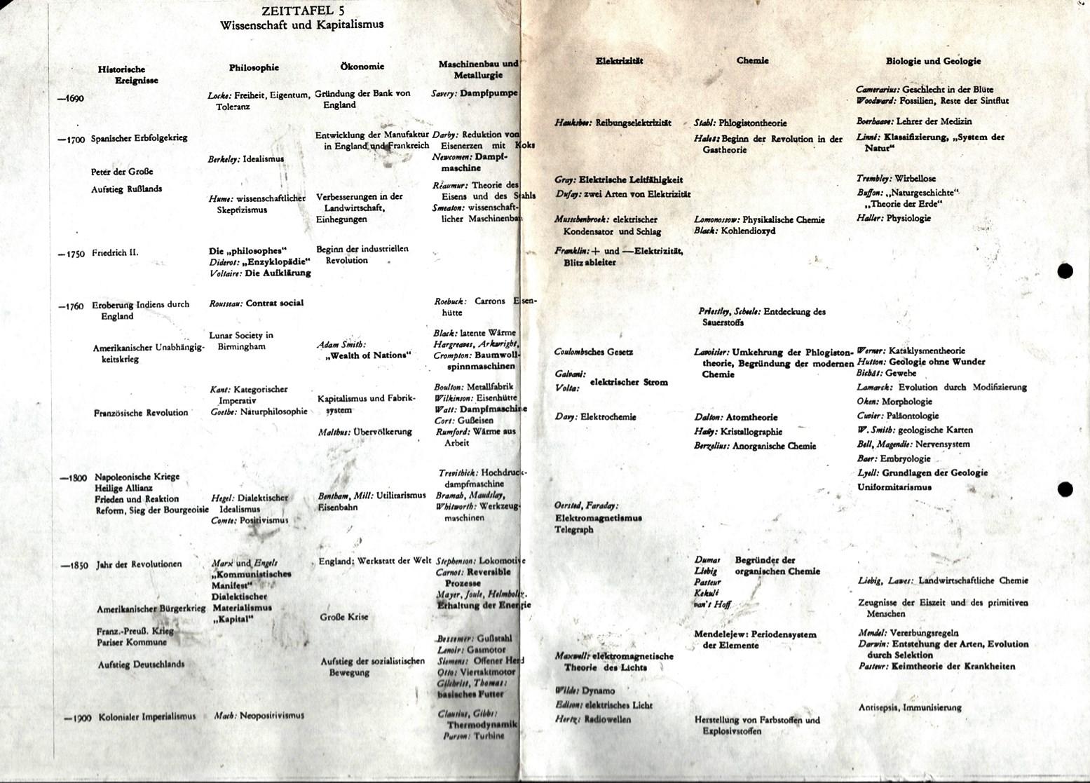 Ulm_KGU_1982_Vorbereitungsmaterial_047