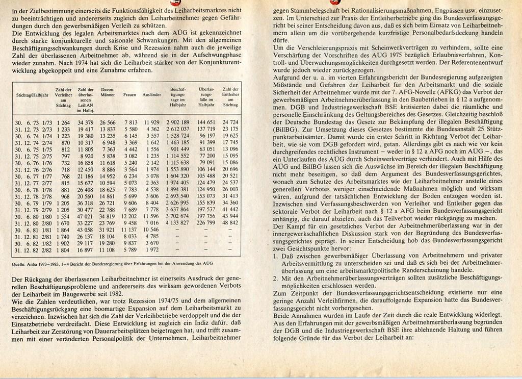 RGO_RGO_Nachrichten_1985_05_41