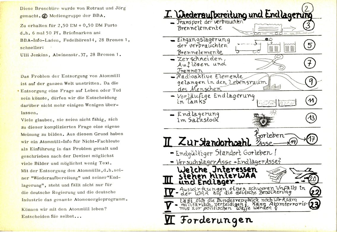 Bremen_AKW_BBA_1977_Atommuell_002