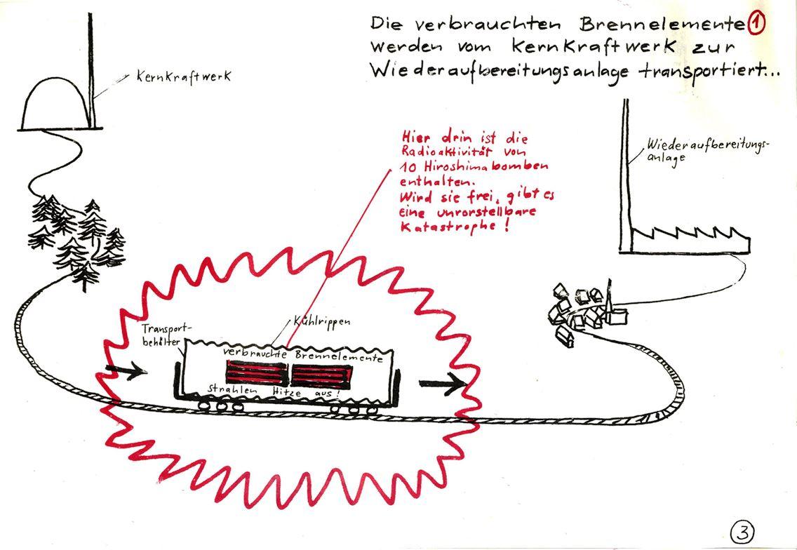 Bremen_AKW_BBA_1977_Atommuell_004