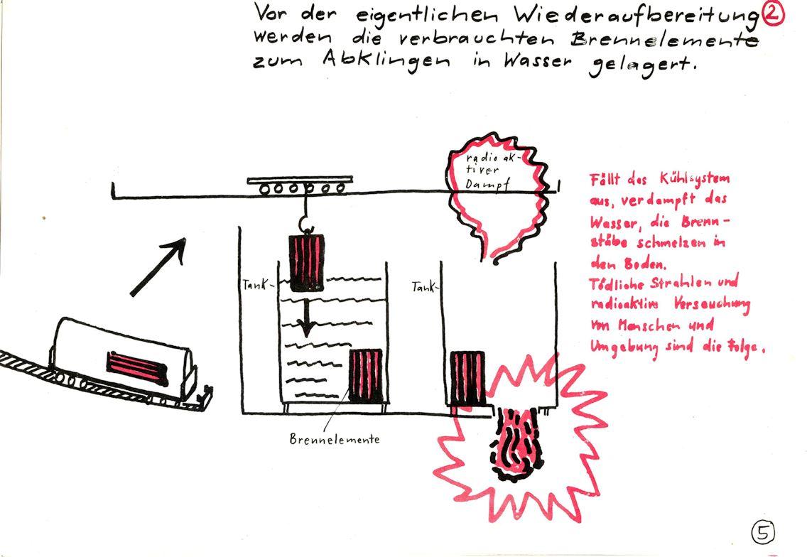 Bremen_AKW_BBA_1977_Atommuell_006
