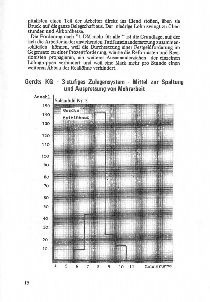 Bremen_KBW_1977_Lage_der_Metallarbeiter_im_Bezirk_Unterweser_15