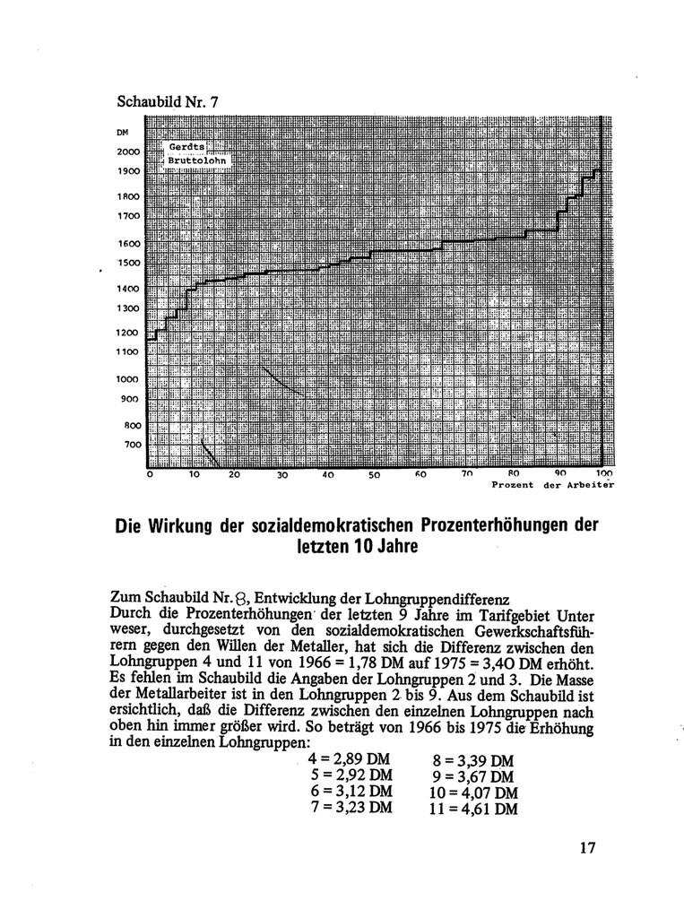 Bremen_KBW_1977_Lage_der_Metallarbeiter_im_Bezirk_Unterweser_17