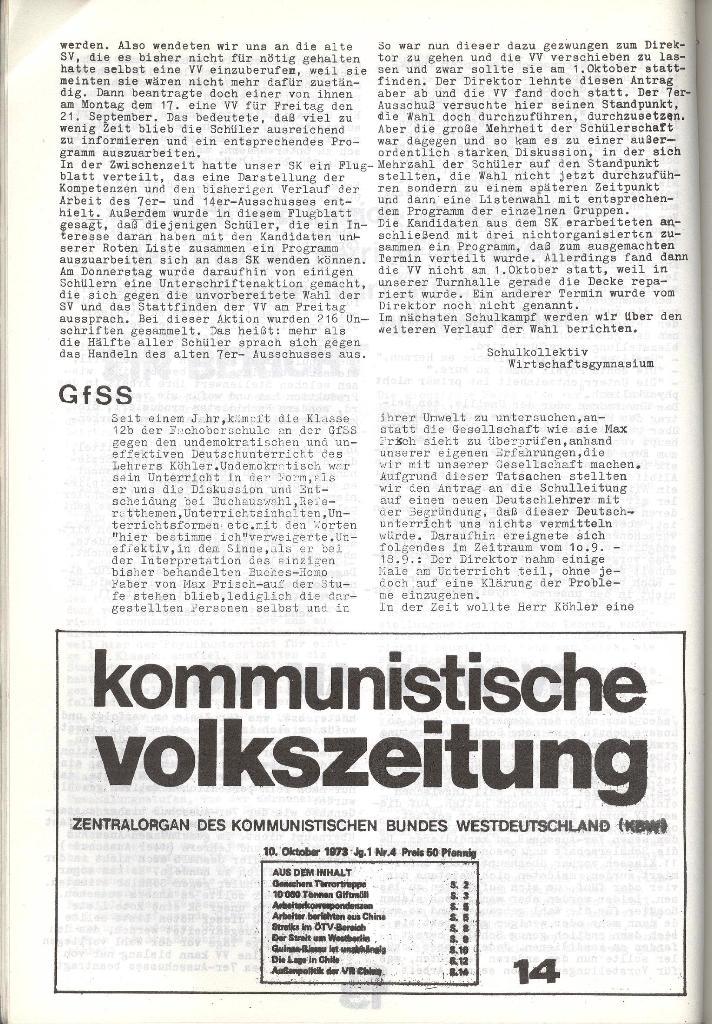 Schulkampf _ Zeitung des KOB, Nr. 8/73, Seite 14