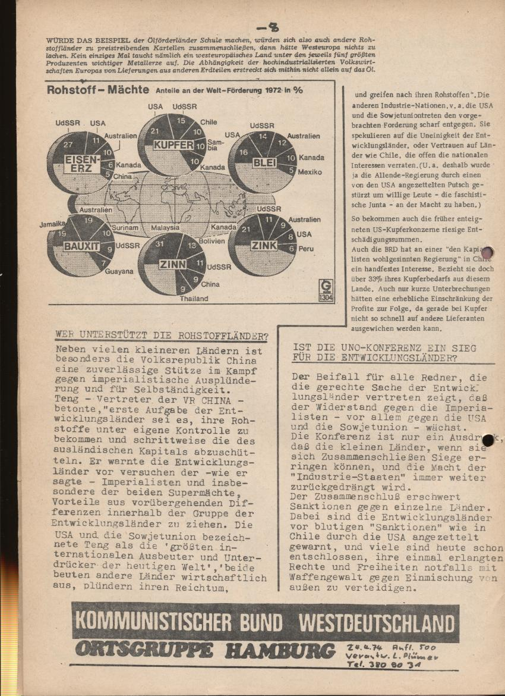 Hamburg_Norddeutsche_Affinerie_KBW_Informationen_1974_Nr_4_147