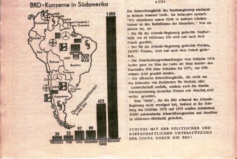 Durchbruch _ Rahlstedter Schülerpresse, 2. Jg., 1974, Nr. 4, Seite 10a
