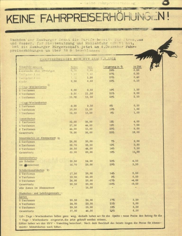 Durchbruch _ Rahlstedter Schülerpresse, 2. Jg., 1974, Nr. 5, Seite 8