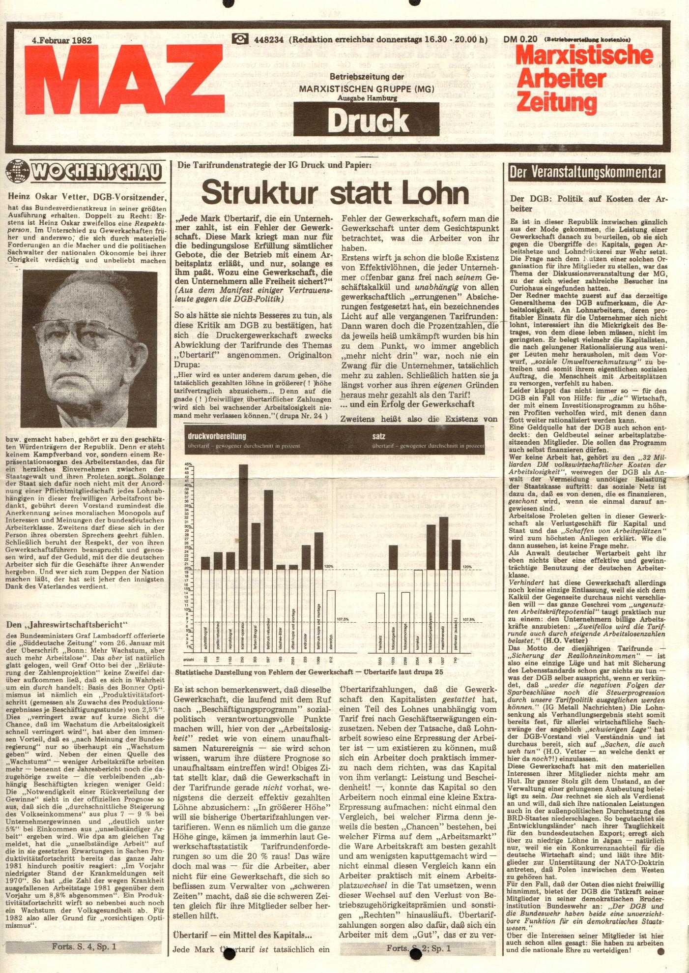 Hamburg_MG_MAZ_Druck_19820204_01