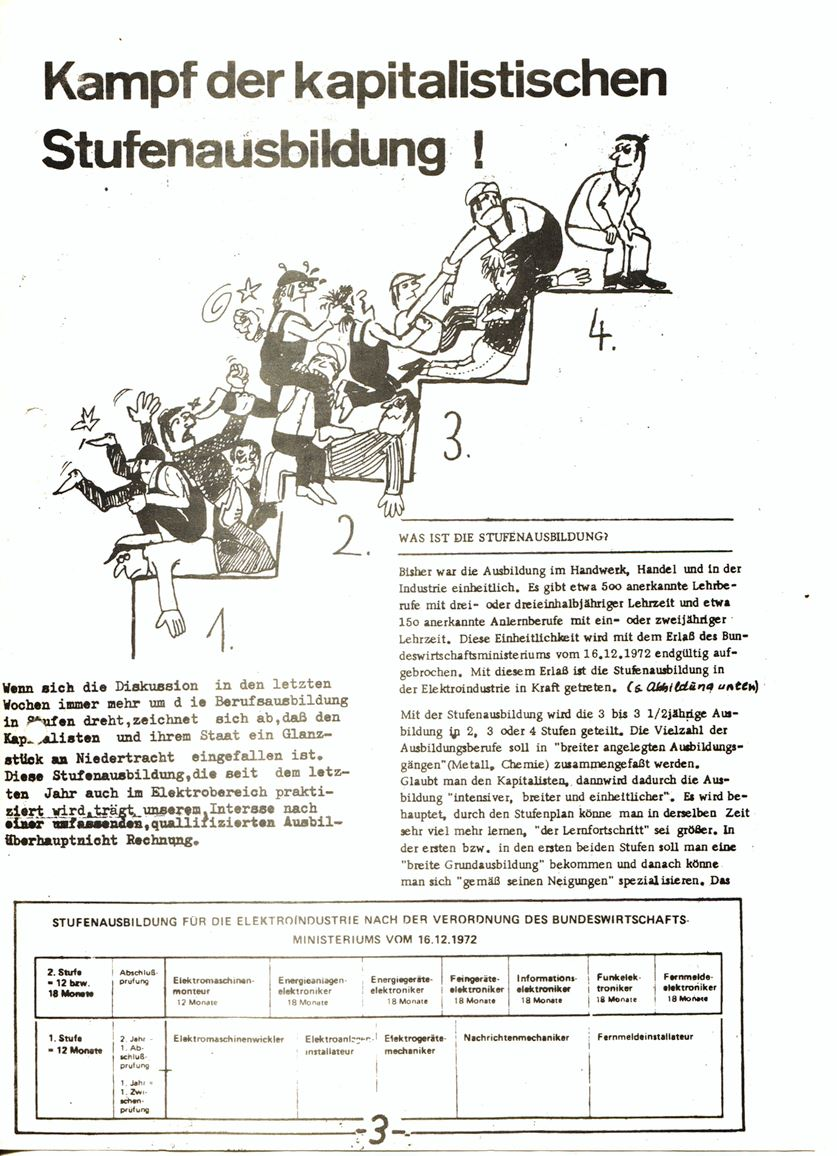 Hamburg_Berufsschulen158