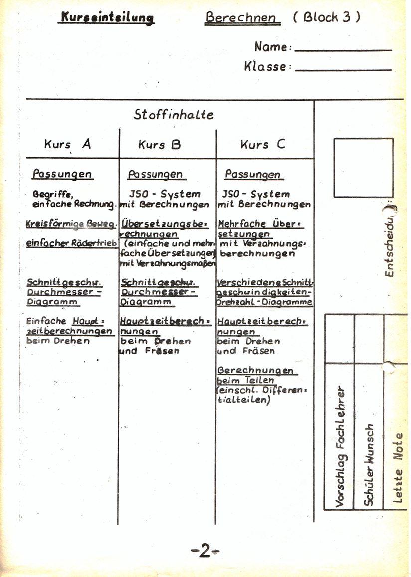 Hamburg_Berufsschulen163
