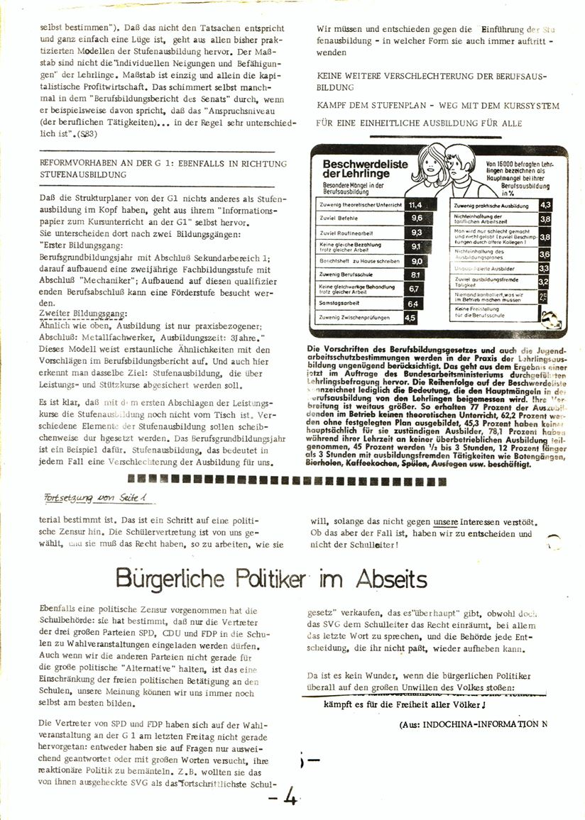 Hamburg_Berufsschulen171