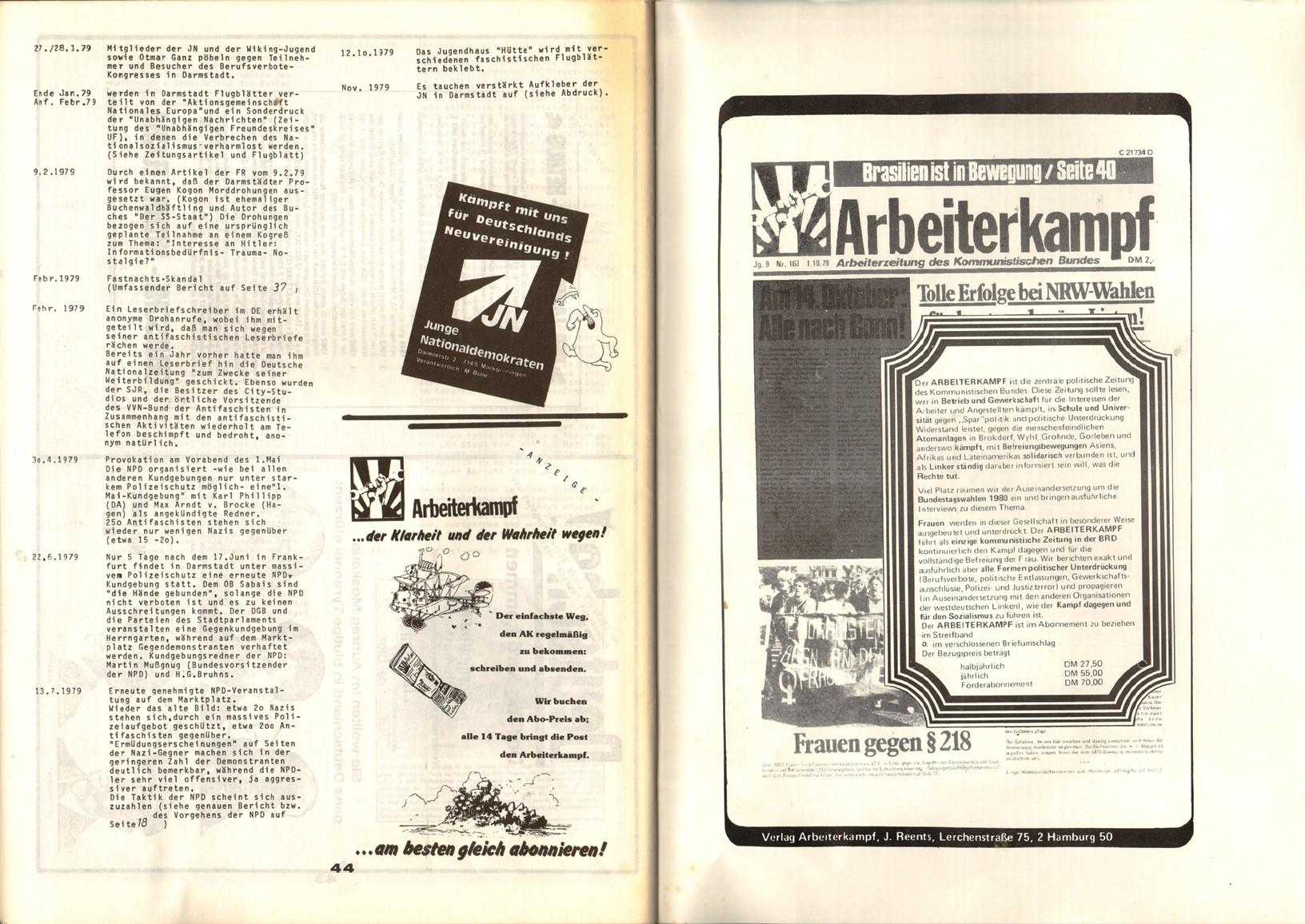 Darmstadt_KB_1979_Faschisten_und_ihr_Umfeld_24