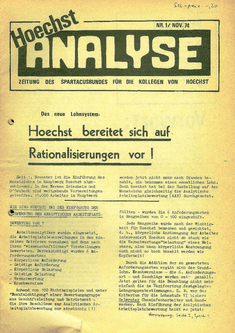 Frankfurt_Hoechst_Analyse001