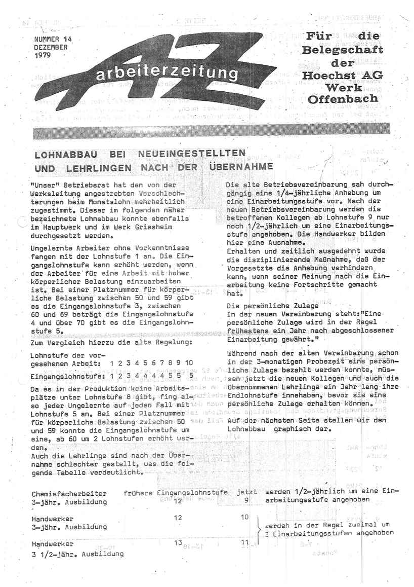 Offenbach_Hoechst013